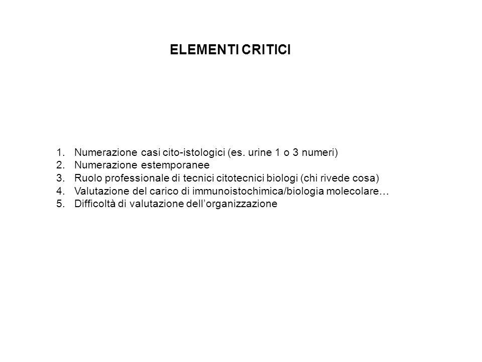 ELEMENTI CRITICI 1.Numerazione casi cito-istologici (es. urine 1 o 3 numeri) 2.Numerazione estemporanee 3.Ruolo professionale di tecnici citotecnici b