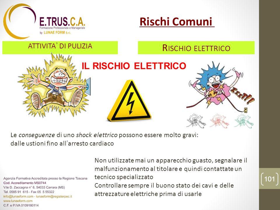 ATTIVITA DI PULIZIA IL RISCHIO ELETTRICO Le conseguenze di uno shock elettrico possono essere molto gravi: dalle ustioni fino allarresto cardiaco Non
