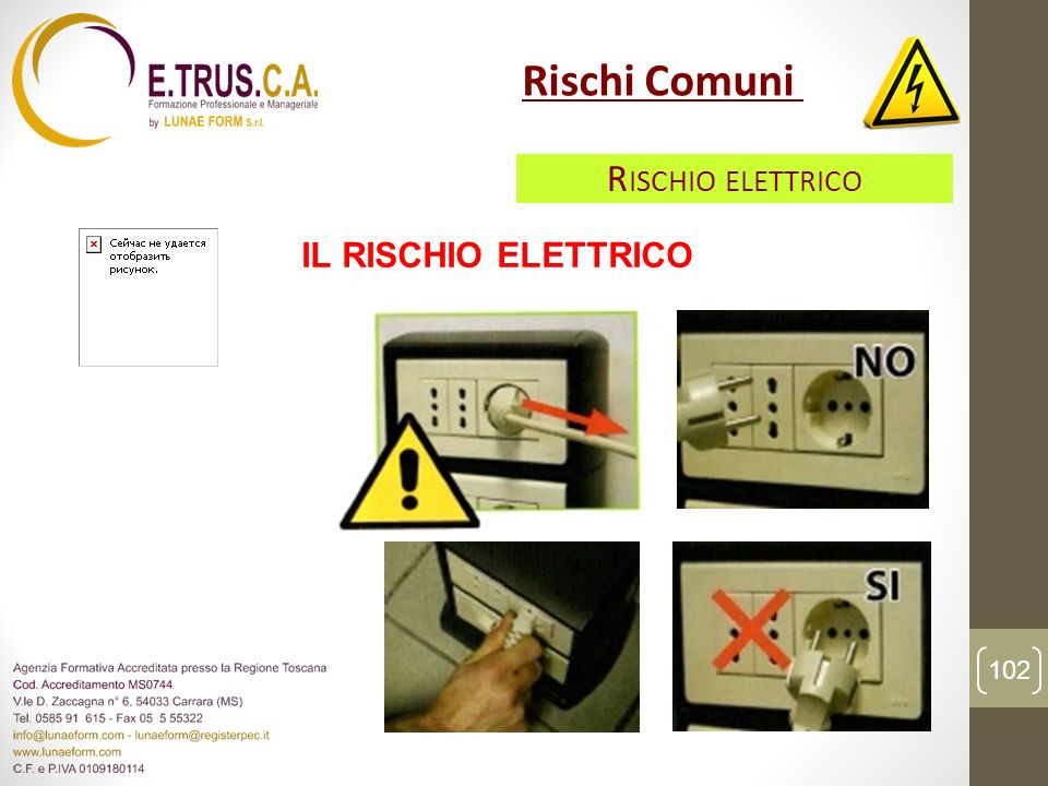 IL RISCHIO ELETTRICO 102 Rischi Comuni R ISCHIO ELETTRICO
