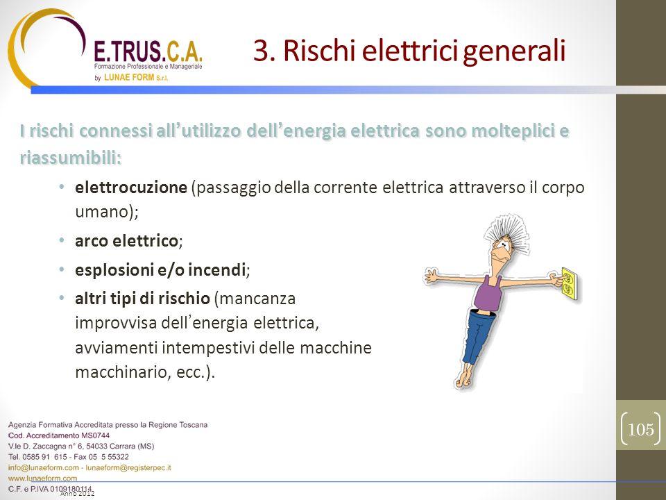 Anno 2012 I rischi connessi allutilizzo dellenergia elettrica sono molteplici e riassumibili: elettrocuzione (passaggio della corrente elettrica attra