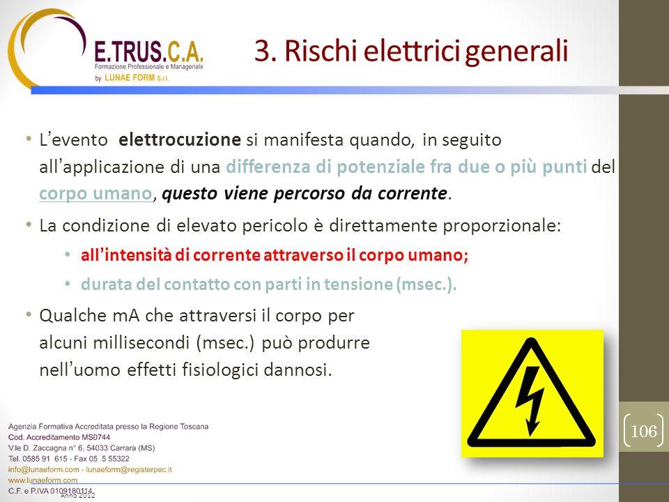 Anno 2012 Levento elettrocuzione si manifesta quando, in seguito allapplicazione di una differenza di potenziale fra due o più punti del corpo umano,