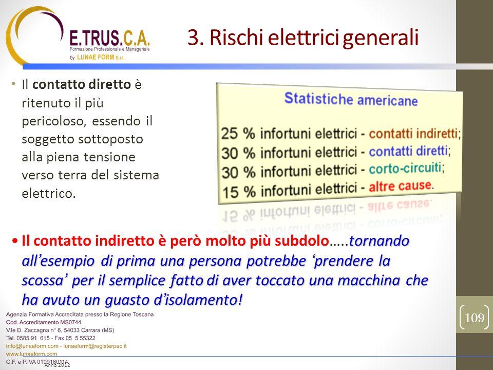Anno 2012 Il contatto diretto è ritenuto il più pericoloso, essendo il soggetto sottoposto alla piena tensione verso terra del sistema elettrico. torn