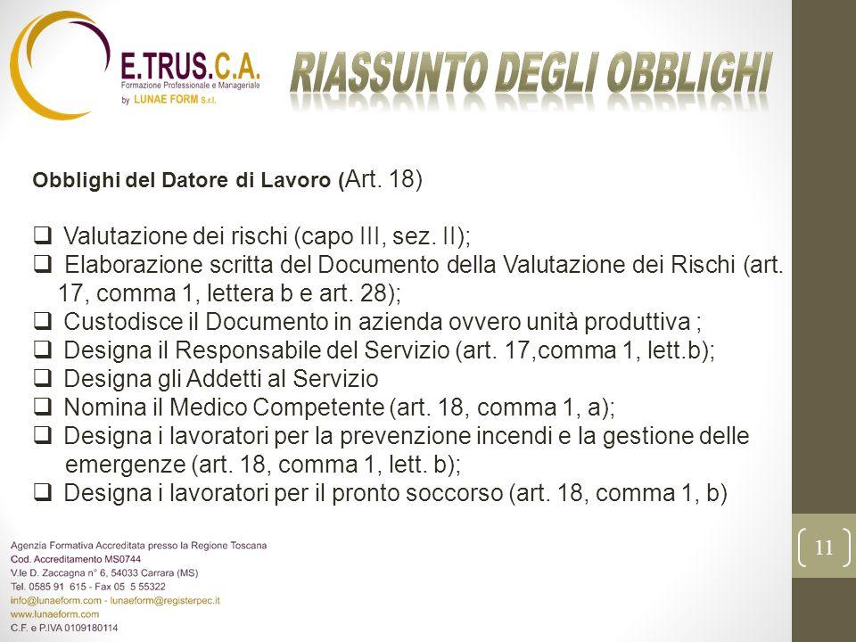 11 Obblighi del Datore di Lavoro ( Art. 18) Valutazione dei rischi (capo III, sez. II); Elaborazione scritta del Documento della Valutazione dei Risch