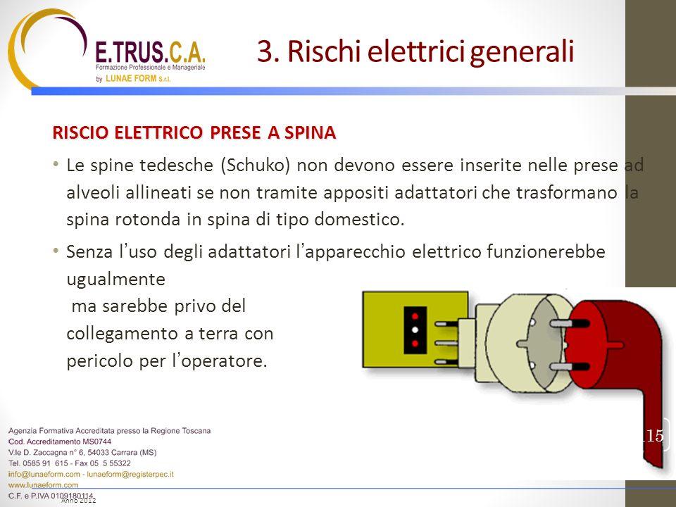 Anno 2012 RISCIO ELETTRICO PRESE A SPINA Le spine tedesche (Schuko) non devono essere inserite nelle prese ad alveoli allineati se non tramite apposit