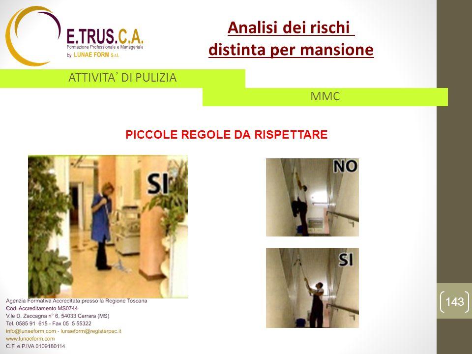 PICCOLE REGOLE DA RISPETTARE 143 ATTIVITA DI PULIZIA MMC Analisi dei rischi distinta per mansione