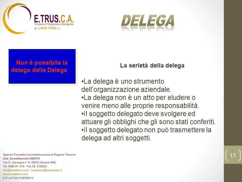 15 Non è possibile la delega della Delega Non è possibile la delega della Delega La serietà della delega La delega è uno strumento dellorganizzazione