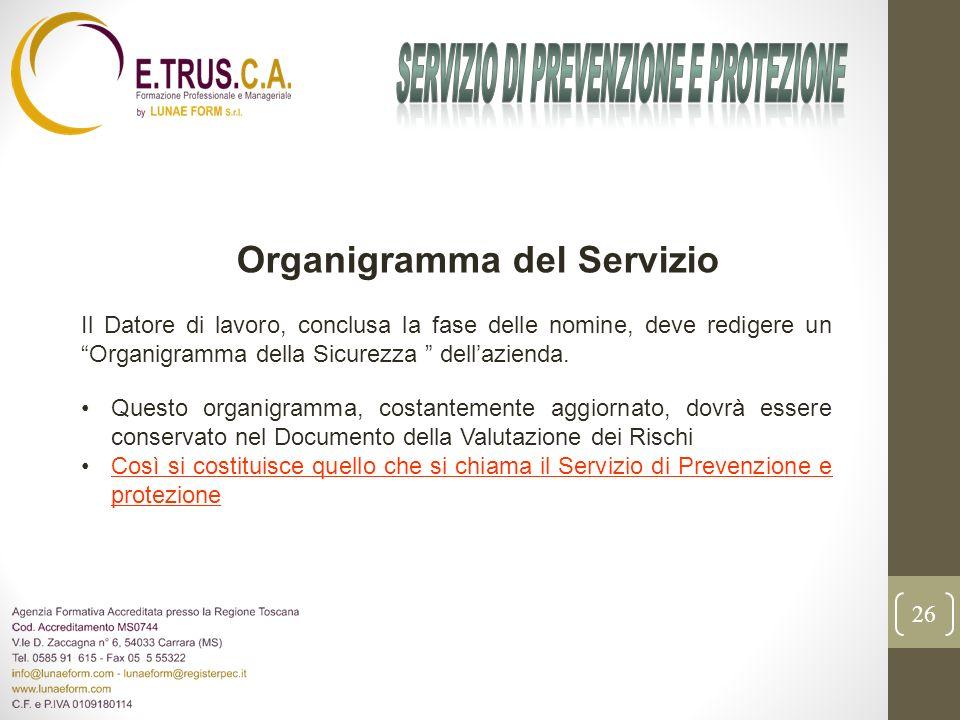 26 Organigramma del Servizio Il Datore di lavoro, conclusa la fase delle nomine, deve redigere unOrganigramma della Sicurezza dellazienda. Questo orga