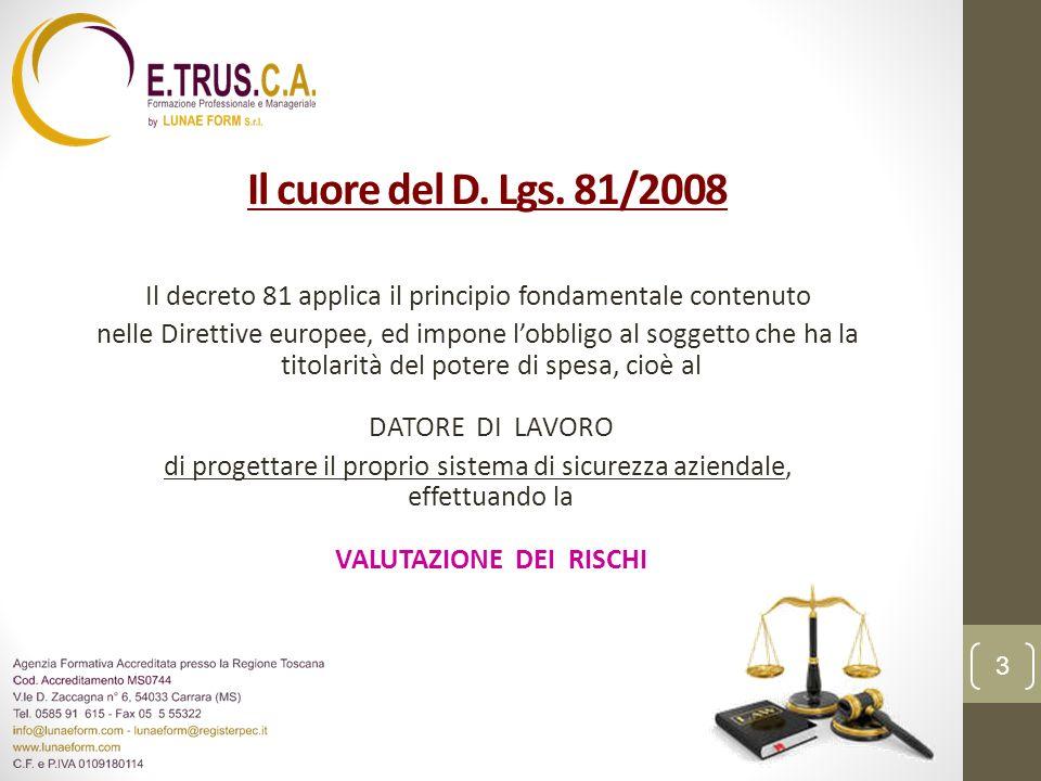 Il cuore del D. Lgs. 81/2008 Il decreto 81 applica il principio fondamentale contenuto nelle Direttive europee, ed impone lobbligo al soggetto che ha