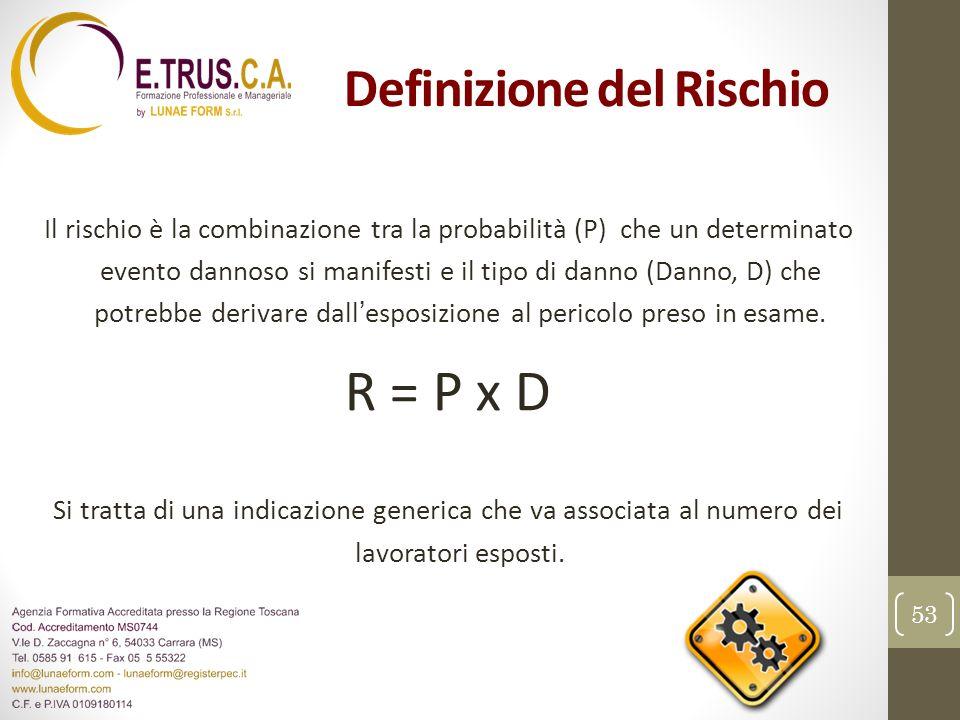 Definizione del Rischio Il rischio è la combinazione tra la probabilità (P) che un determinato evento dannoso si manifesti e il tipo di danno (Danno,