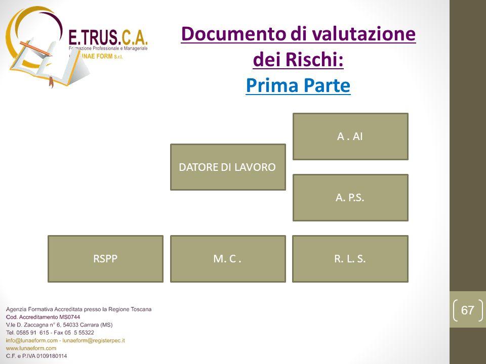 A. AI RSPPM. C.R. L. S. DATORE DI LAVORO A. P.S. 67 Documento di valutazione dei Rischi: Prima Parte