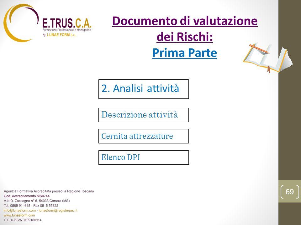 2. Analisi attività Descrizione attività Cernita attrezzature Elenco DPI 69 Documento di valutazione dei Rischi: Prima Parte