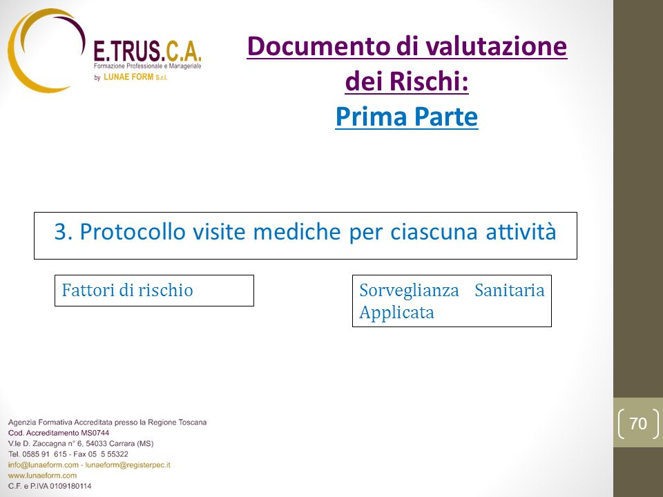 3. Protocollo visite mediche per ciascuna attività Fattori di rischioSorveglianza Sanitaria Applicata 70 Documento di valutazione dei Rischi: Prima Pa