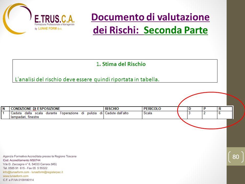 1. Stima del Rischio Lanalisi del rischio deve essere quindi riportata in tabella. 80 Documento di valutazione dei Rischi: Seconda Parte