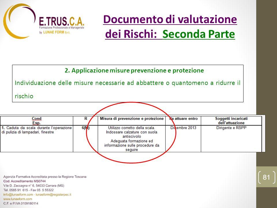 2. Applicazione misure prevenzione e protezione Individuazione delle misure necessarie ad abbattere o quantomeno a ridurre il rischio 81 Documento di