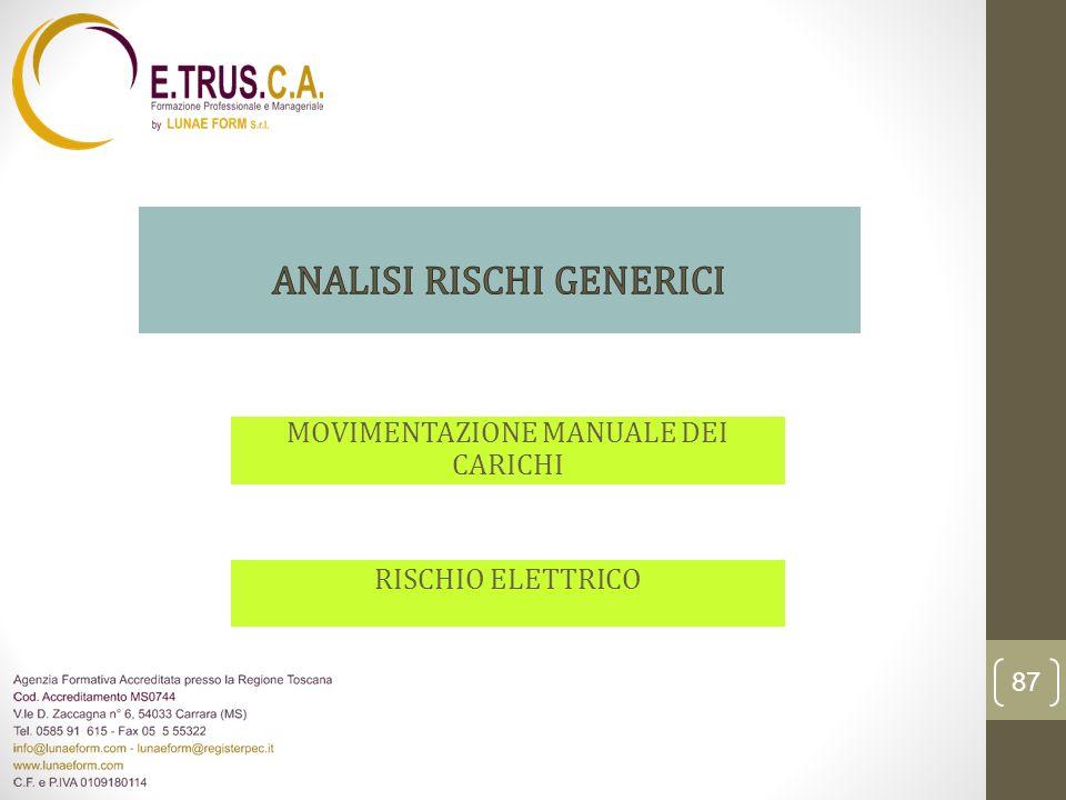 MOVIMENTAZIONE MANUALE DEI CARICHI RISCHIO ELETTRICO 87