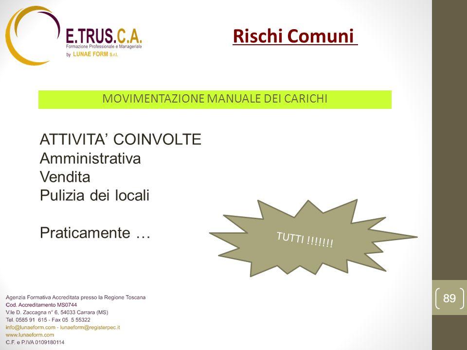 MOVIMENTAZIONE MANUALE DEI CARICHI ATTIVITA COINVOLTE Amministrativa Vendita Pulizia dei locali Praticamente … TUTTI !!!!!!! 89 Rischi Comuni