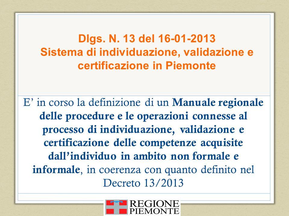 Dlgs. N. 13 del 16-01-2013 Sistema di individuazione, validazione e certificazione in Piemonte E in corso la definizione di un Manuale regionale delle
