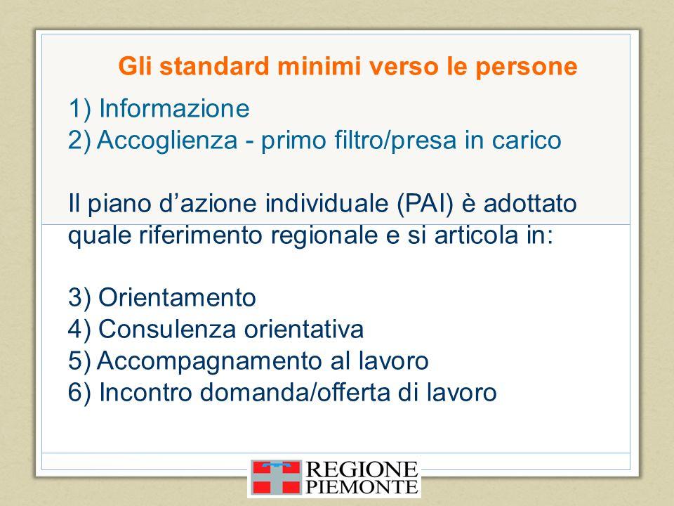 Gli standard minimi verso le persone 1) Informazione 2) Accoglienza - primo filtro/presa in carico Il piano dazione individuale (PAI) è adottato quale