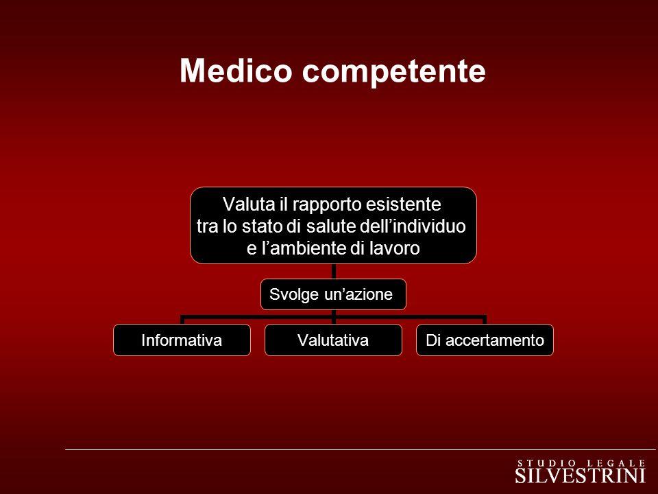 Medico competente Valuta il rapporto esistente tra lo stato di salute dellindividuo e lambiente di lavoro Svolge unazione InformativaValutativaDi acce