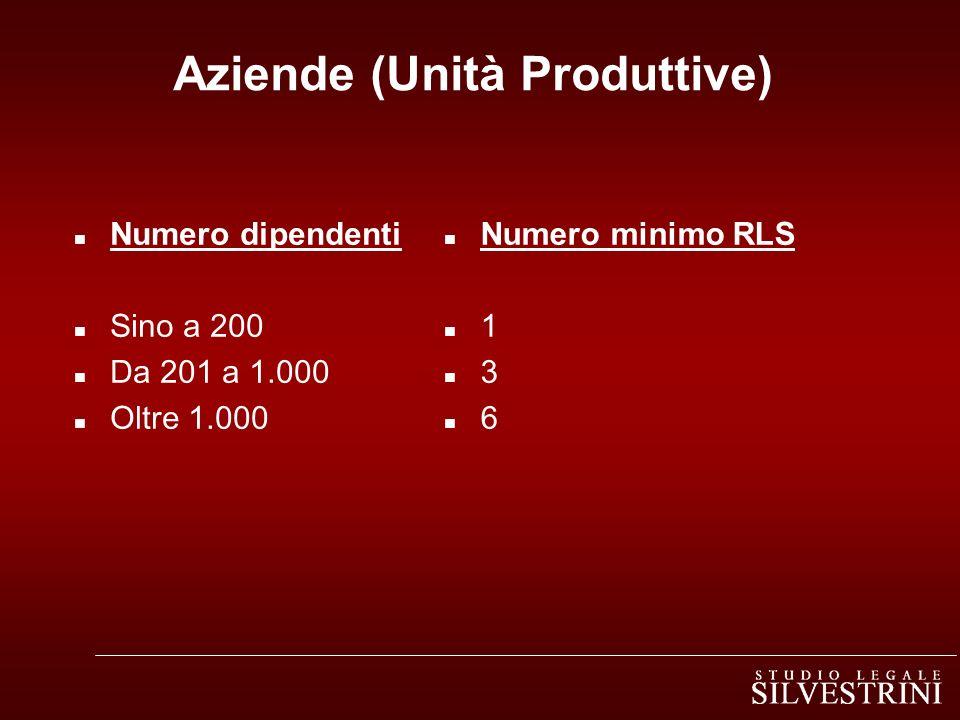 Aziende (Unità Produttive) n Numero dipendenti n Sino a 200 n Da 201 a 1.000 n Oltre 1.000 n Numero minimo RLS n 1 n 3 n 6
