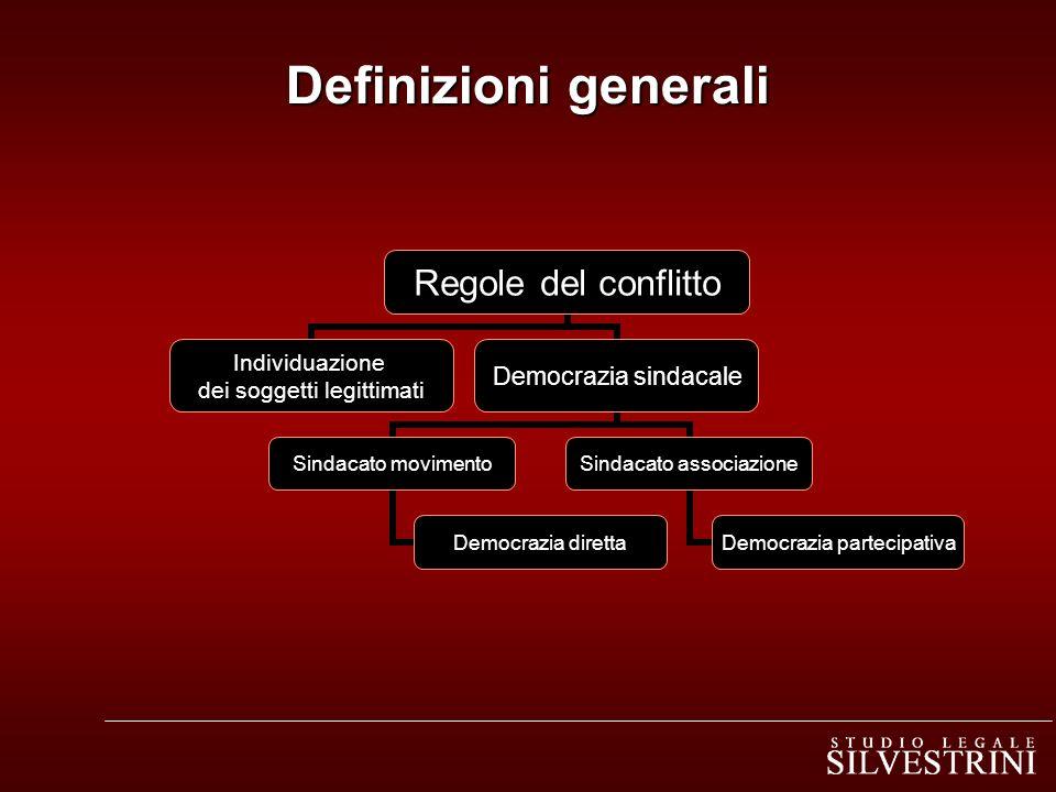 Regole del conflitto Individuazione dei soggetti legittimati Democrazia sindacale Sindacato movimento Democrazia diretta Sindacato associazione Democr