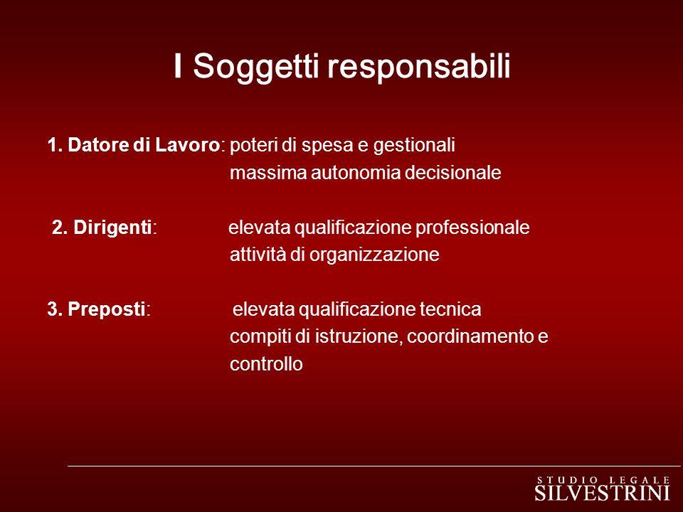 Responsabile dei lavori Incaricato dal committente ai fini della: progettazione, esecuzione, e controllo dellesecuzione dellopera.