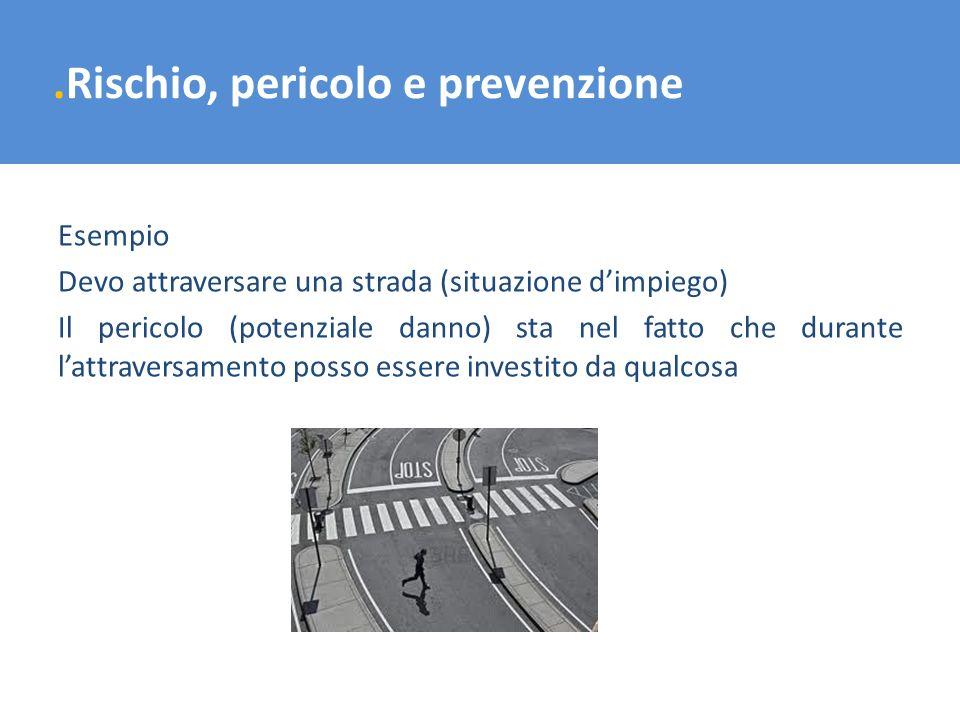 .Rischio, pericolo e prevenzione Esempio Devo attraversare una strada (situazione dimpiego) Il pericolo (potenziale danno) sta nel fatto che durante l