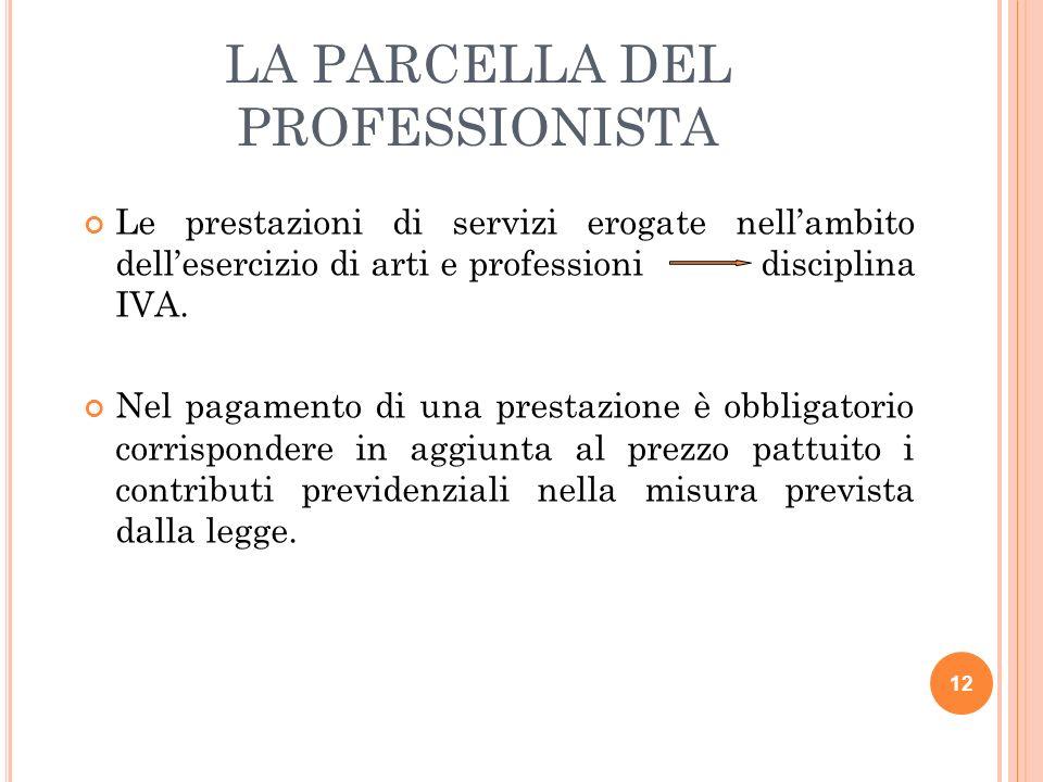 12 LA PARCELLA DEL PROFESSIONISTA Le prestazioni di servizi erogate nellambito dellesercizio di arti e professioni disciplina IVA. Nel pagamento di un