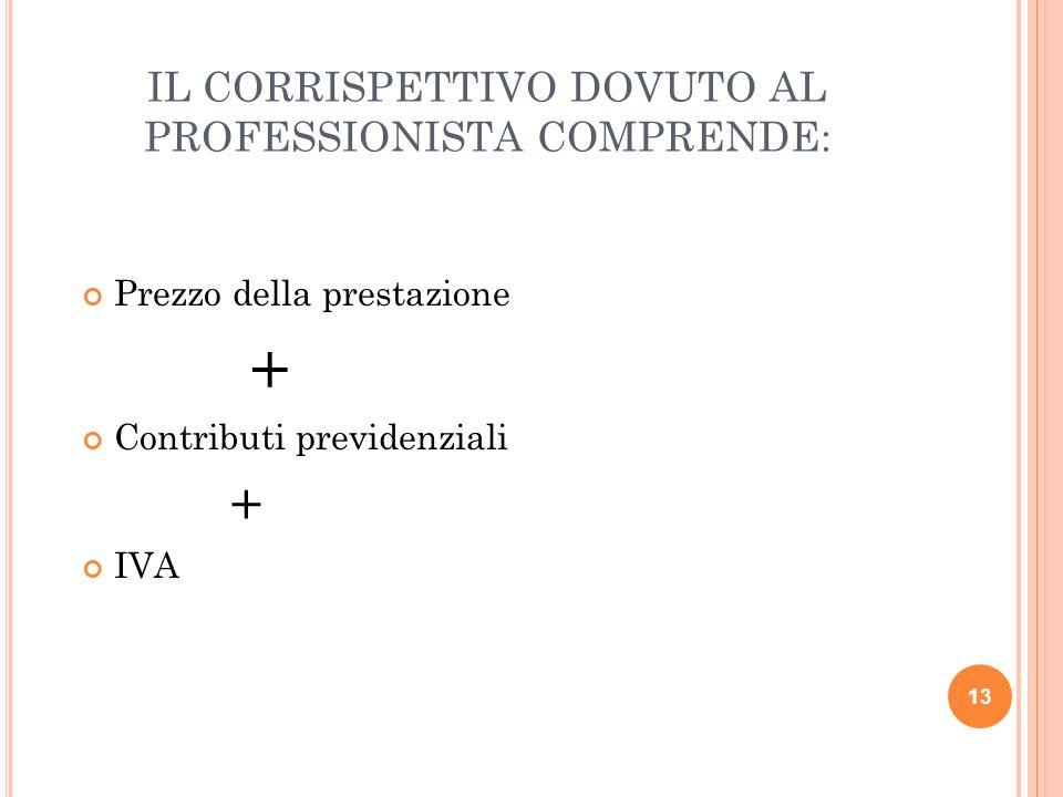 13 IL CORRISPETTIVO DOVUTO AL PROFESSIONISTA COMPRENDE: Prezzo della prestazione + Contributi previdenziali + IVA