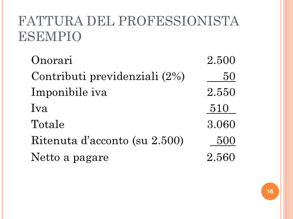 16 FATTURA DEL PROFESSIONISTA ESEMPIO Onorari2.500 Contributi previdenziali (2%) 50 Imponibile iva2.550 Iva 510 Totale3.060 Ritenuta dacconto (su 2.50