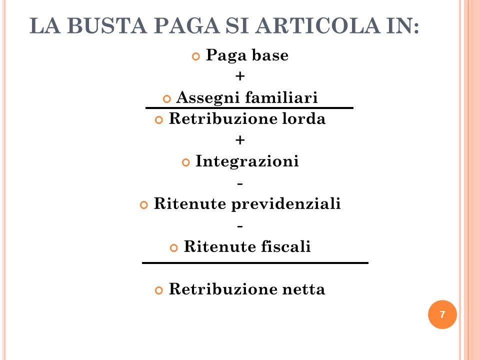 7 LA BUSTA PAGA SI ARTICOLA IN: Paga base + Assegni familiari Retribuzione lorda + Integrazioni - Ritenute previdenziali - Ritenute fiscali Retribuzio