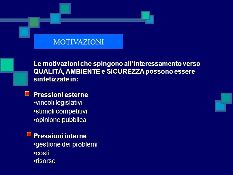 ESEGUI (Do) - RIESAME DEL CONTRATTO - PROGETTAZIONE - GESTIONE DELLA DOCUMENTAZIONE - APPROVIGIONAMENTI - PRODOTTI FORNITI DAL CLIENTE - IDENTIFICAZIONE E RINTRACCIABILITA - PROCESSI PRODUTTIVI - MOVIMENTAZIONE E SPEDIZIONE - DOCUMENTAZIONE DELLE QUALITA - ASSISTENZA AI CLIENTI.