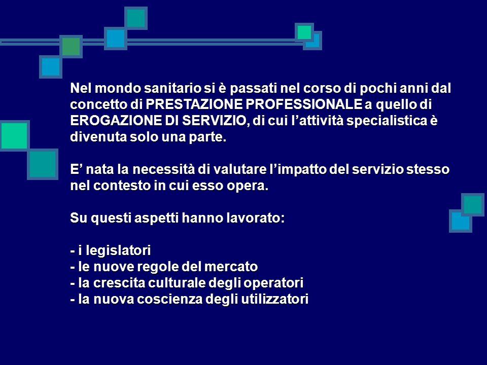 STRUTTURA DELLE NORME SISTEMA SICUREZZA - DECRETO LEGISLATIVO 626/94 SISTEMA SICUREZZA - DECRETO LEGISLATIVO 626/94 OTTICA MIGLIORAMENTO OTTICA MIGLIORAMENTO PRODUTTIVITA SICUREZZA SUL LAVORO QUALITA PRODUTTIVITA SICUREZZA SUL LAVORO QUALITA MIGLIORAMENTO SICUREZZA comporta: miglioramento della qualità miglioramento della qualità miglioramento delle condizioni di lavoro e delle prestazioni fornite miglioramento delle condizioni di lavoro e delle prestazioni fornite miglioramento della soddisfazione del cliente/utente miglioramento della soddisfazione del cliente/utente