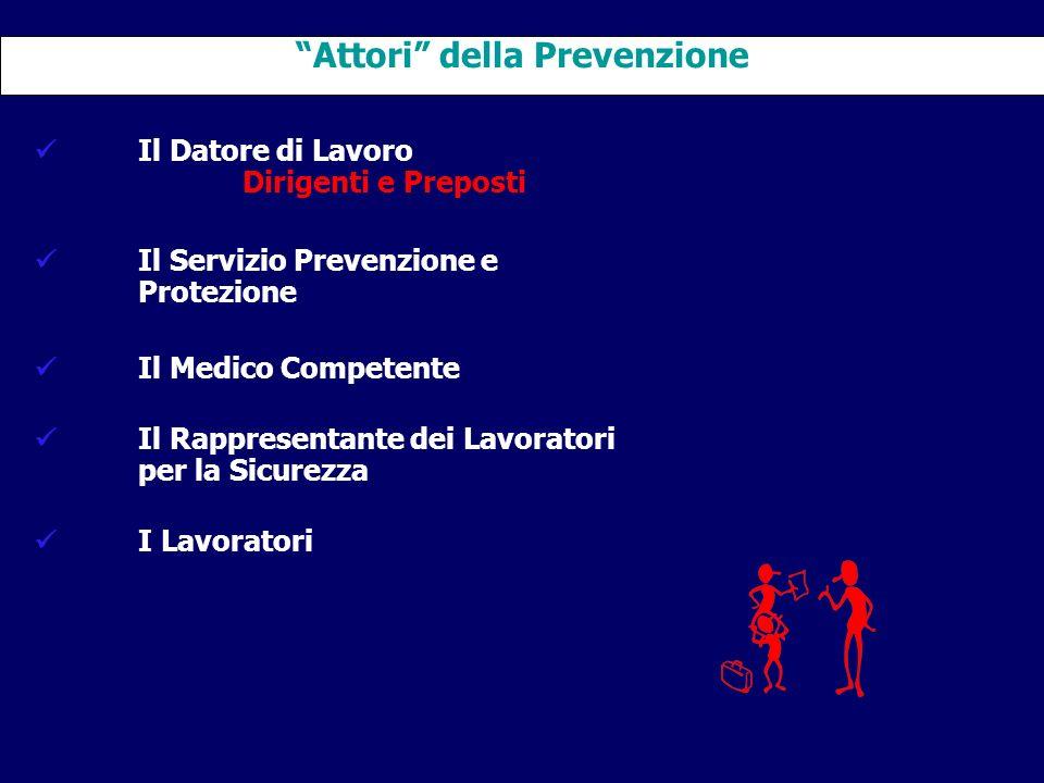 Attori della Prevenzione Il Datore di Lavoro Dirigenti e Preposti Il Servizio Prevenzione e Protezione Il Medico Competente Il Rappresentante dei Lavoratori per la Sicurezza I Lavoratori
