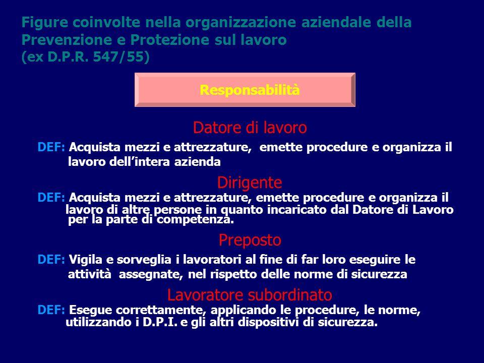 Figure coinvolte nella organizzazione aziendale della Prevenzione e Protezione sul lavoro (ex D.P.R.
