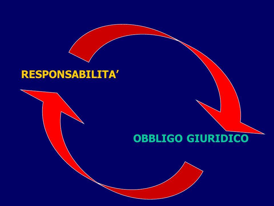OBBLIGO GIURIDICO RESPONSABILITA