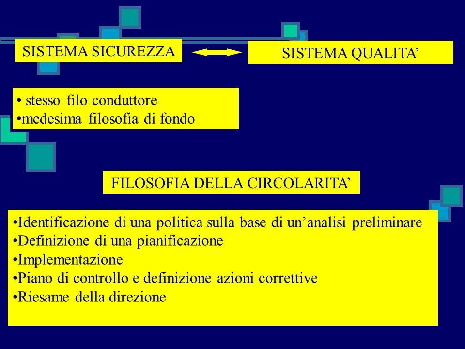 Sistema di gestione della prevenzione aziendale in base al D.lgs. N° 626/94