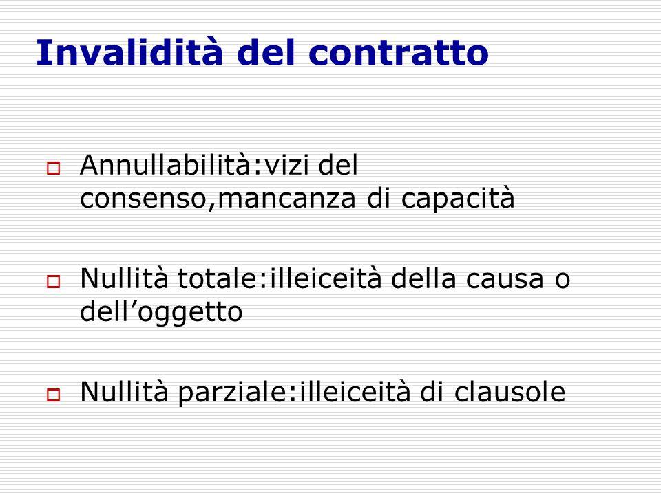 Invalidità del contratto Annullabilità:vizi del consenso,mancanza di capacità Nullità totale:illeiceità della causa o delloggetto Nullità parziale:ill