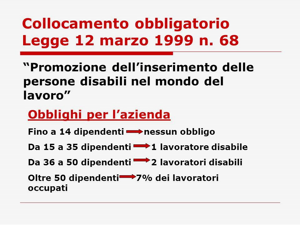 Collocamento obbligatorio Legge 12 marzo 1999 n. 68 Promozione dellinserimento delle persone disabili nel mondo del lavoro Obblighi per lazienda Fino