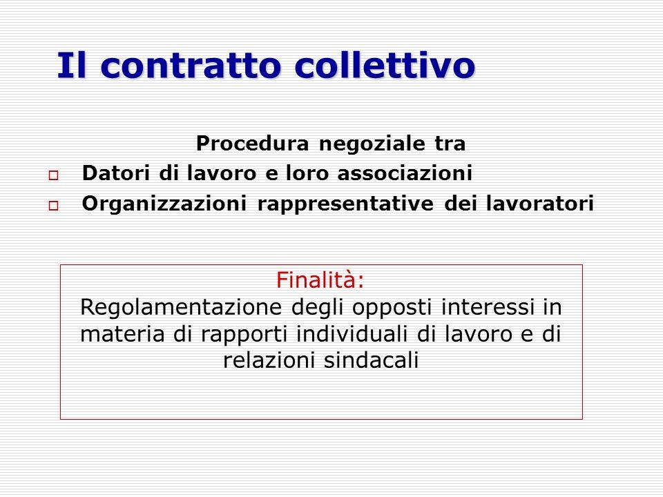 Il contratto collettivo Procedura negoziale tra Datori di lavoro e loro associazioni Organizzazioni rappresentative dei lavoratori Finalità: Regolamen