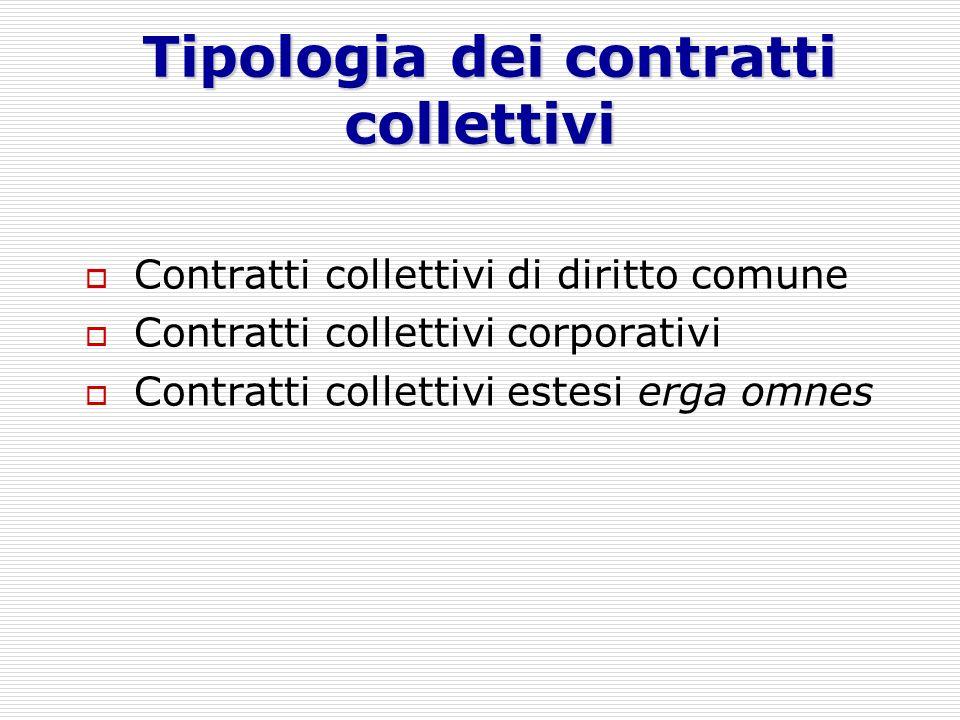 Tipologia dei contratti collettivi Tipologia dei contratti collettivi Contratti collettivi di diritto comune Contratti collettivi corporativi Contratt