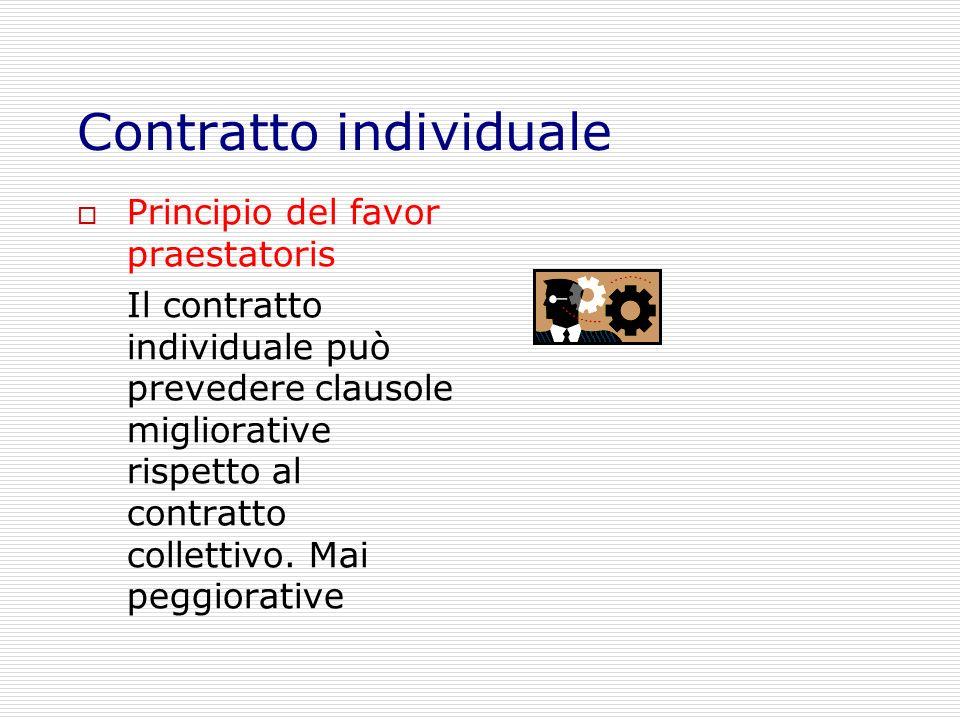 Contratto individuale Principio del favor praestatoris Il contratto individuale può prevedere clausole migliorative rispetto al contratto collettivo.