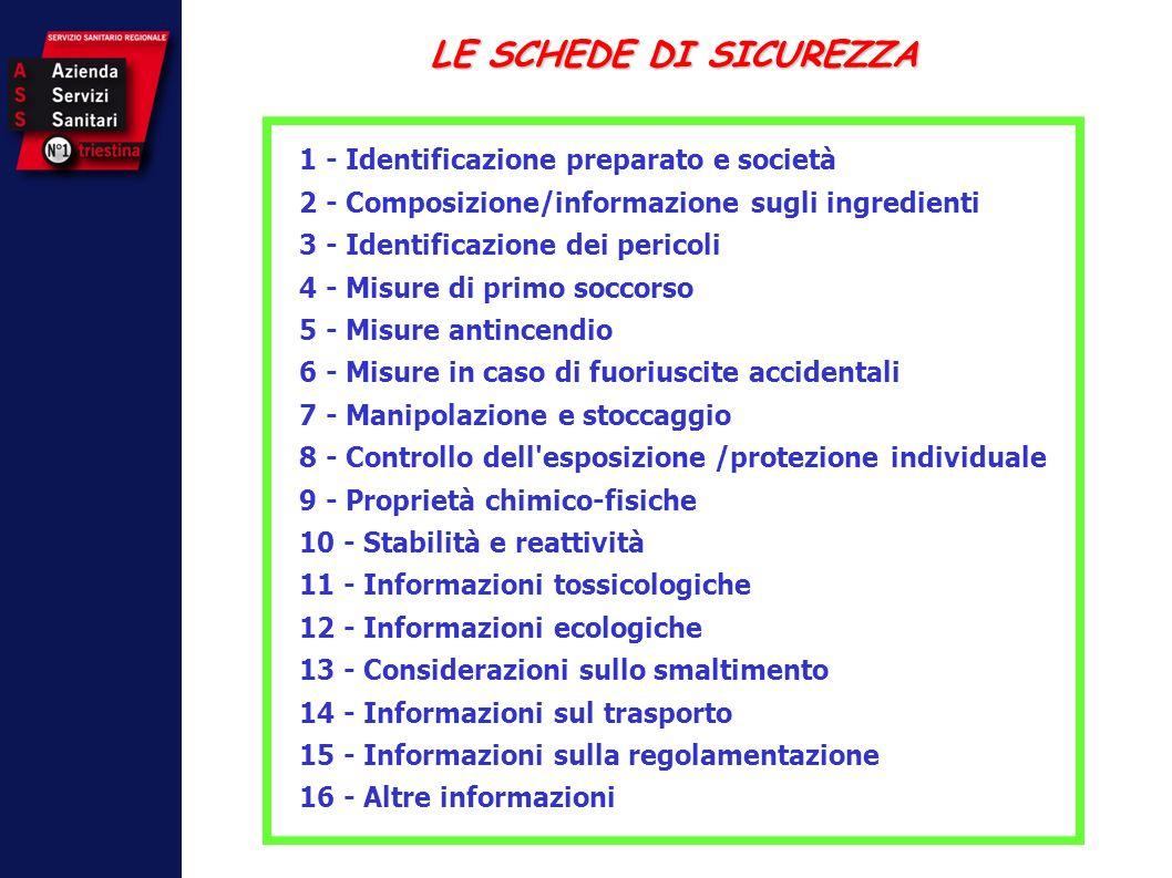 LE SCHEDE DI SICUREZZA 1 - Identificazione preparato e società 2 - Composizione/informazione sugli ingredienti 3 - Identificazione dei pericoli 4 - Mi