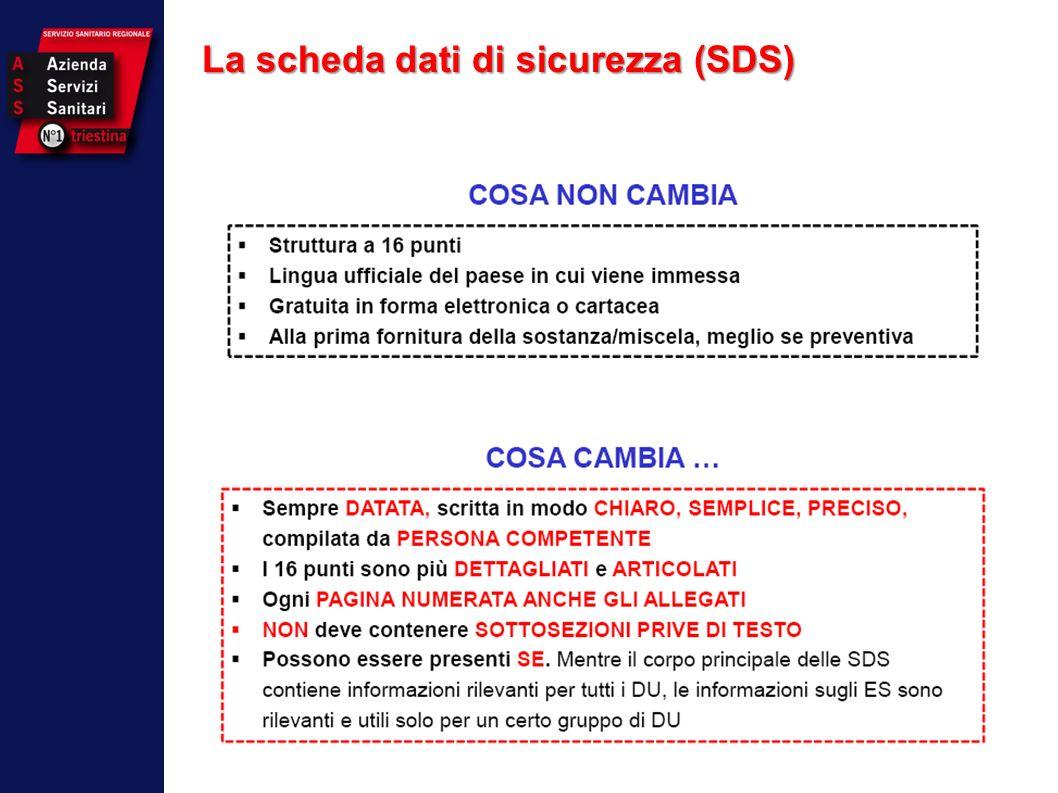 La scheda dati di sicurezza (SDS)