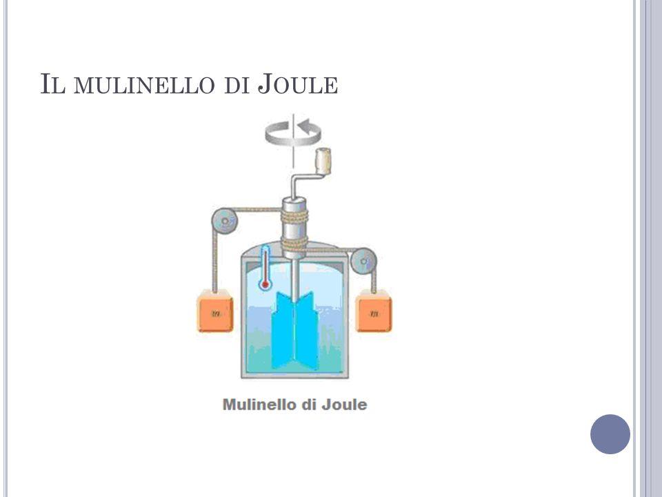 I L MULINELLO DI J OULE