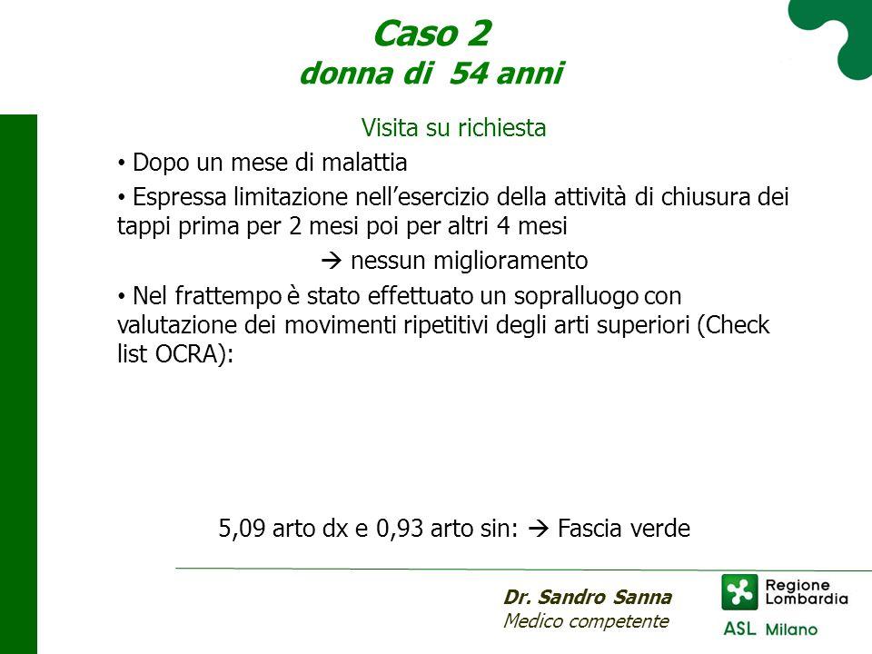 Caso 2 donna di 54 anni Dr. Sandro Sanna Medico competente Visita su richiesta Dopo un mese di malattia Espressa limitazione nellesercizio della attiv