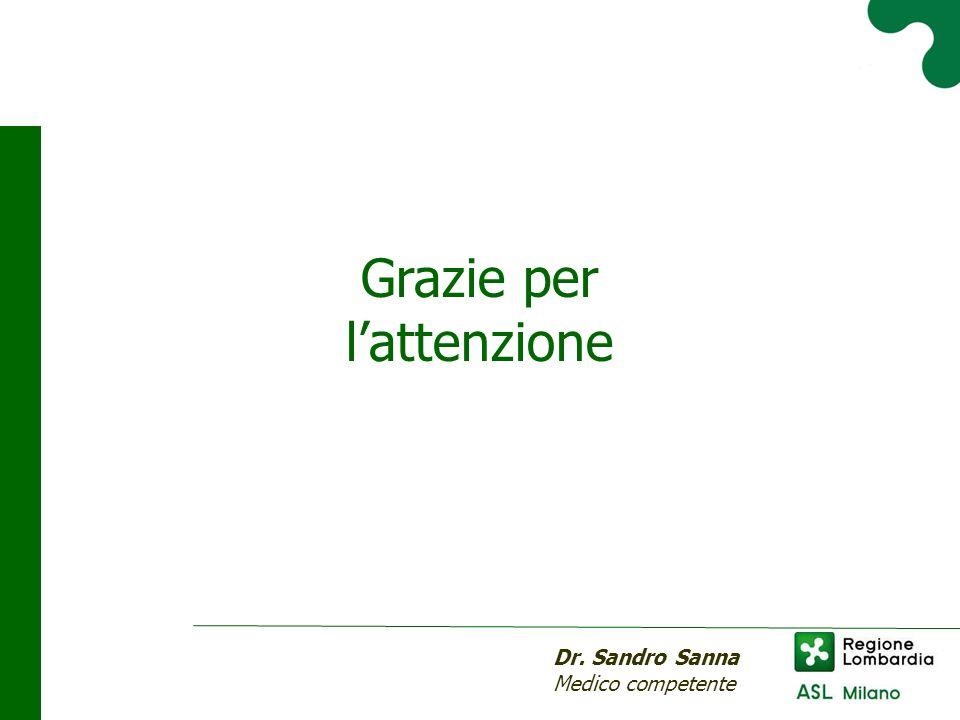 Grazie per lattenzione Dr. Sandro Sanna Medico competente