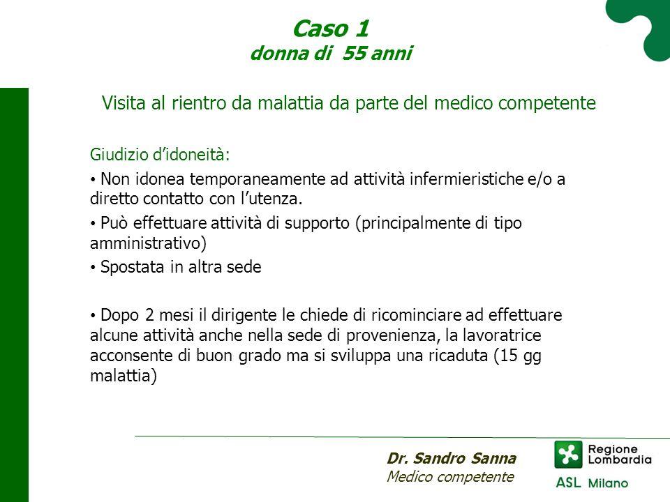 Caso 1 donna di 55 anni Dr. Sandro Sanna Medico competente Visita al rientro da malattia da parte del medico competente Giudizio didoneità: Non idonea