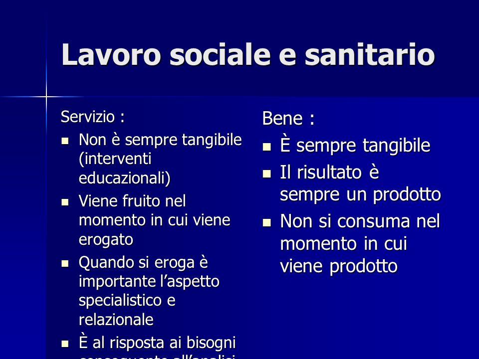 Lavoro sociale e sanitario Servizio : Non è sempre tangibile (interventi educazionali) Non è sempre tangibile (interventi educazionali) Viene fruito n
