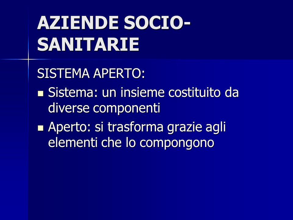AZIENDE SOCIO- SANITARIE SISTEMA APERTO: Sistema: un insieme costituito da diverse componenti Sistema: un insieme costituito da diverse componenti Ape